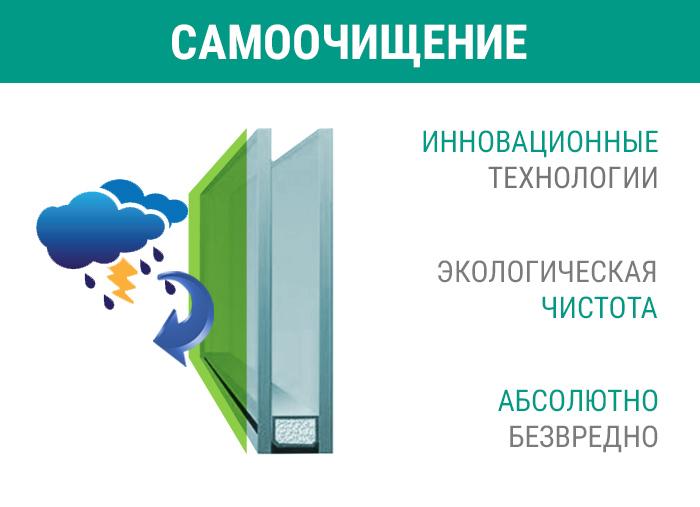 Самоочищающиеся стекла - это окна, которые не мыть?!